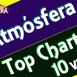 Atmosfera top chart top 50 retro