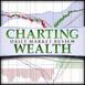 Today's STOCK MARKET, BOND & GOLD TRENDS, Wednesday, October 28, 2020